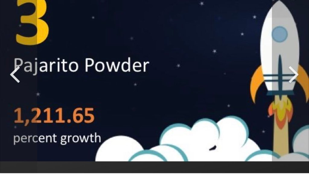 Pajarito Powder honored as 3rd fastest growing company