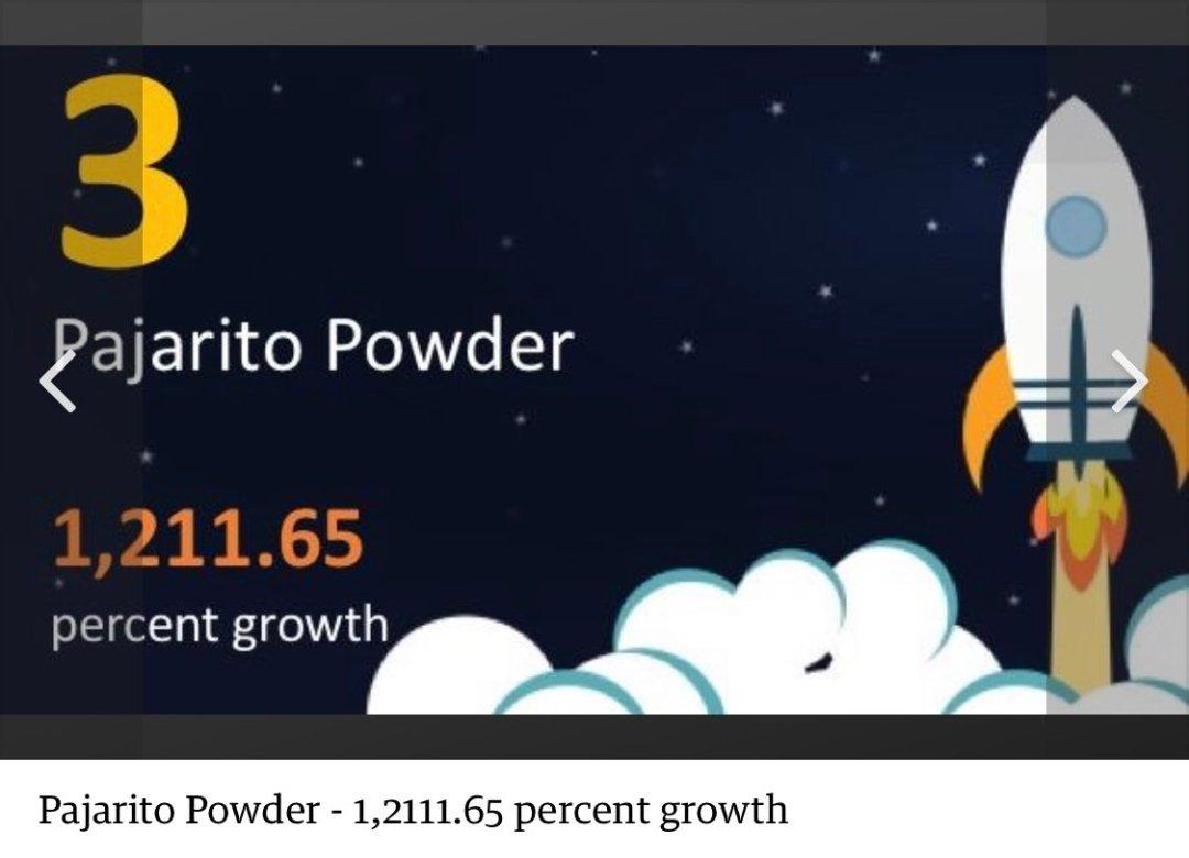 Pajarito Powder honored as 3rd fastest growing company